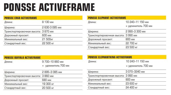 ponsse-activeframe-technical-details-rus_scale.jpg